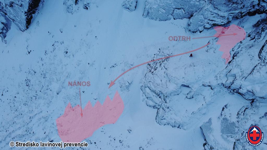 2020-12-16-NT Lukovský kotol pohľad na dráhu lavíny